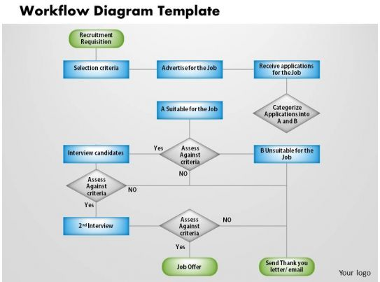 similiar microsoft workflow diagram template keywords wiring diagram powerpoint image wiring diagram engine