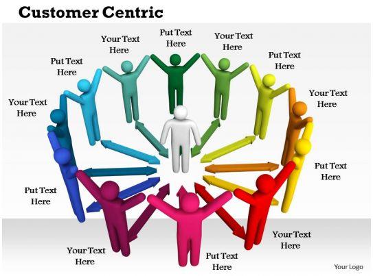 0614 Customer Centric Powerpoint Presentation Slide Template