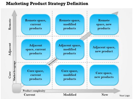 Marketing strategy on shower product