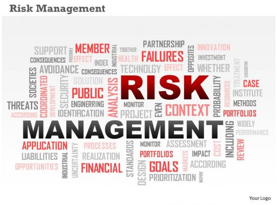 0614 risk management word cloud word cloud powerpoint