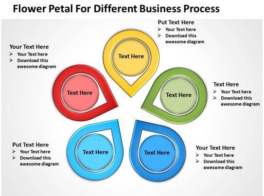 business presentation ideas topics koni polycode co