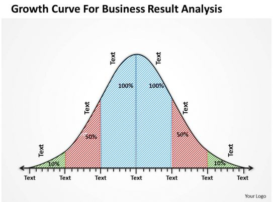 Powerpoint Bell Curve Template Bell Curve For Powerpoint Slidemodel