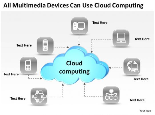 0620 Strategy Presentation Examples Use Cloud Computing Powerpoint