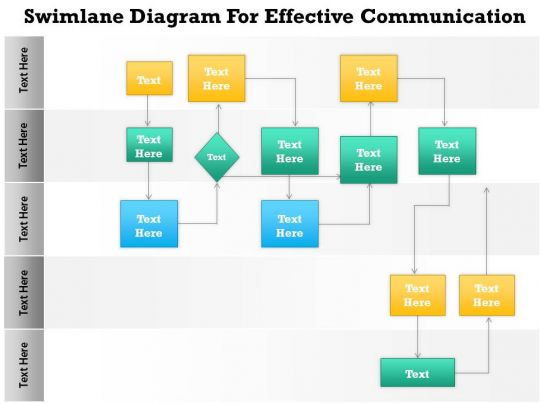 Swim Lane Diagram  Google Search  Infographics And Installation
