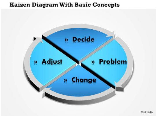 0814 Business Consulting Kaizen Diagram With Basic