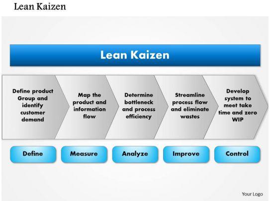 0814 lean kaizen powerpoint presentation slide template