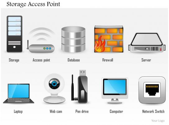 0814 Storage Access Point Ethernet Port Access Point Web