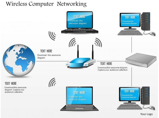 0814 Wireless Computer Networking Wifi Access Point