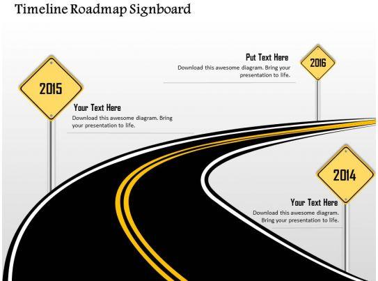 0914 Business Plan Timeline Roadmap Signboard Image