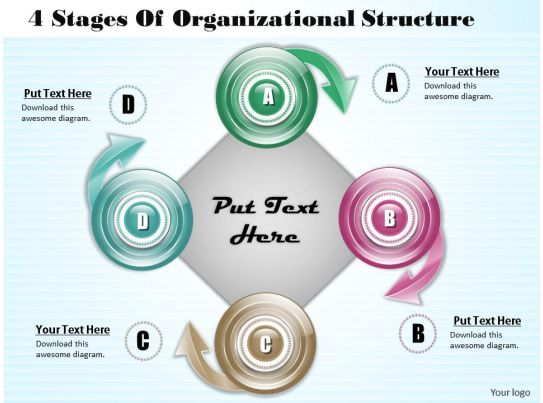 1013 busines ppt diagram 4 stages of organizational structure ...