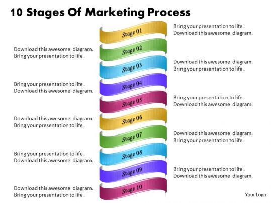 1013 Business Ppt Diagram 10 Stages Of Marketing Process