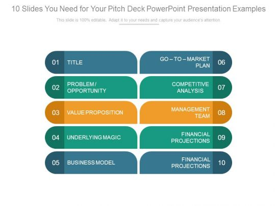 awesome sales slides showing 10 slides you need for your