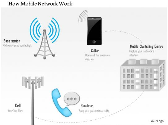 1114 How Mobile Network Work Connectivity Works From Cell Tower To ...