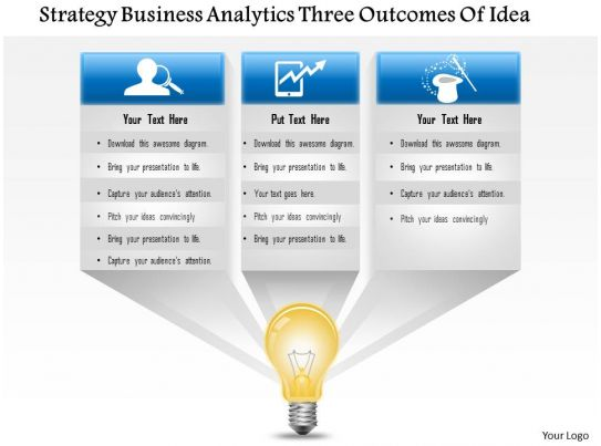 1114 strategy business analytics 3 outcomes of idea