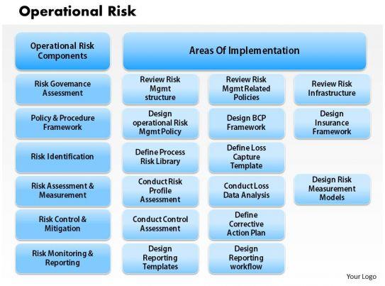 The Internal & External Factors Affecting Quick-Service Restaurant Management