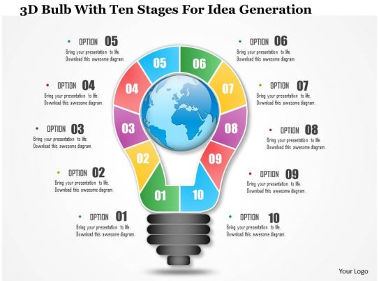 1214 3d bulb with ten stages for idea generation powerpoint