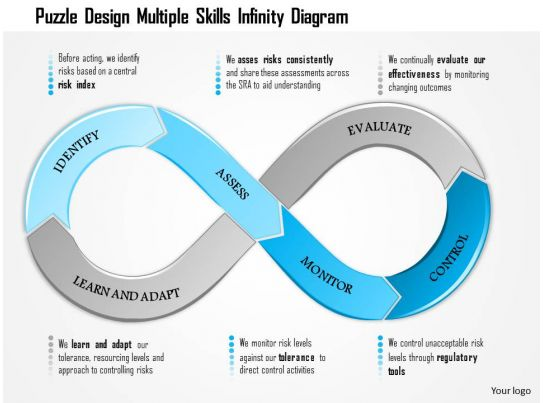 1214 Puzzle Design Multiple Skills Infinity Diagram Powerpoint Template