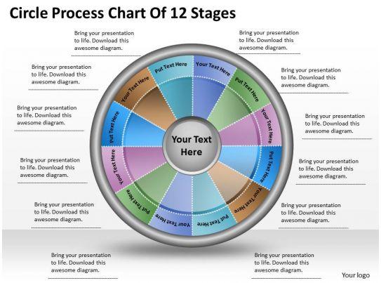Gap case study strategic management
