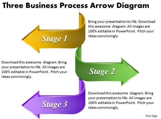 business process catalogue template - 1814 business ppt diagram three business process arrow