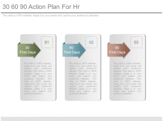 30 60 90 Action Plan For Hr Ppt Slides Powerpoint Templates