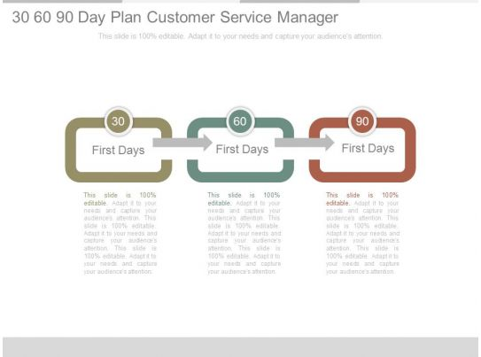 30 60 90 day sales management plan