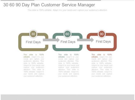 Computer Repair Business Plan Template | Free Business Plan Software
