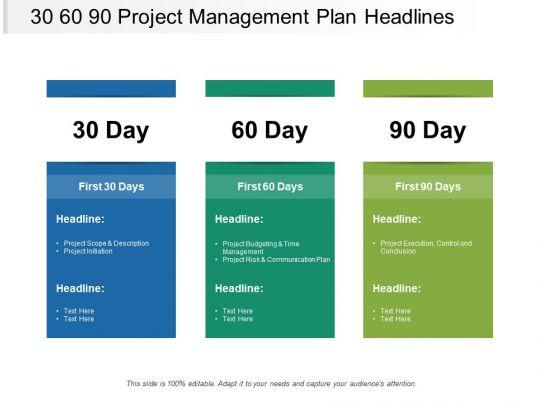 30 60 90 project management plan headlines