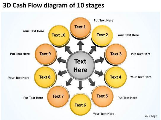3d cash flow diagram of 10 stages circular spoke
