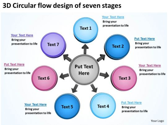 3d circular flow design of seven stages Spoke    Diagram