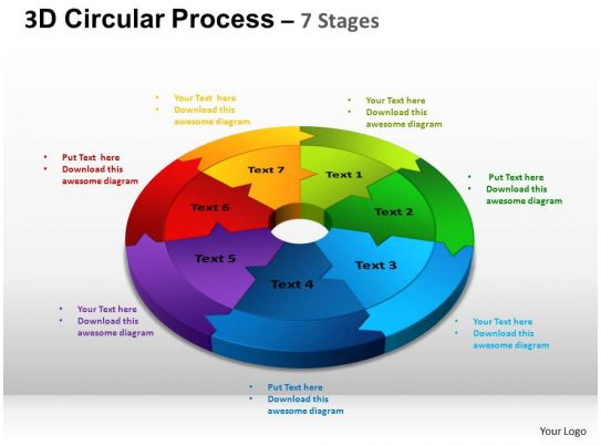 3d Circular Process Cycle Diagram Chart 7 Stages Design 2