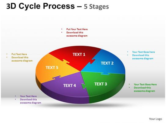 3d Cycle Process Flow Chart 5 Stages Style 1 Ppt Templates 0412
