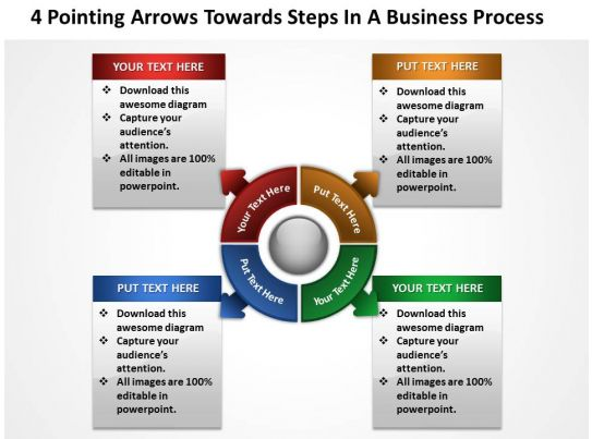 4 pointing arrows towards steps in a business process for Business process catalogue template