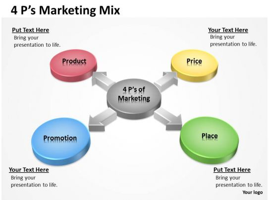 thesis marketing communication mix Marketing is a broad business function that includes product research and development, merchandising and distribution processes and pricing, as well as communication.
