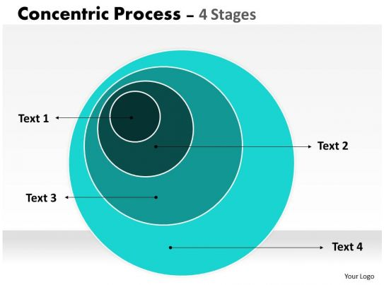4 Staged Concentric Circle Diagram Powerpoint