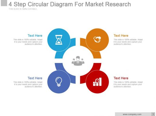 4 Step Circular Diagram For Market Research Sample Of Ppt
