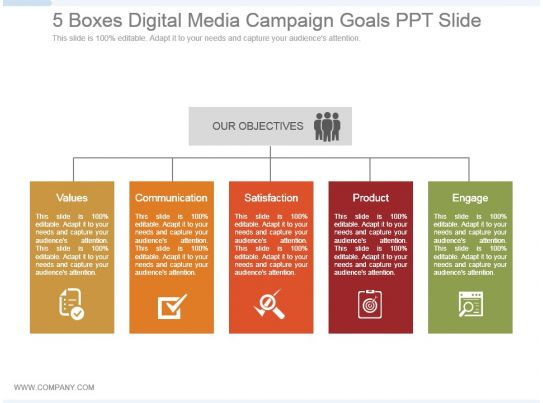5 boxes digital media campaign goals ppt slide