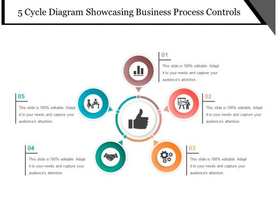 business communication process & product with style guide