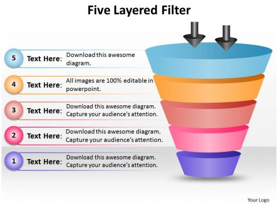 5 layered filter process diagram