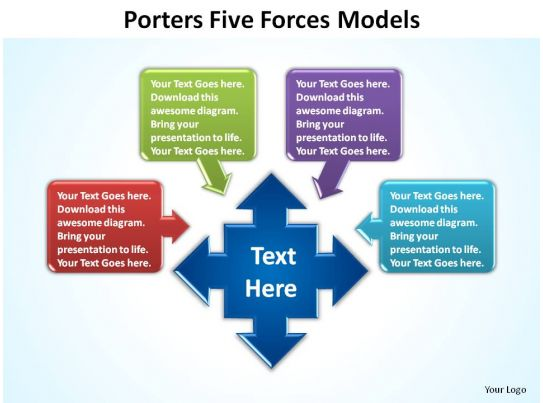 5 porters forces models slides diagrams templates for Porter five forces template word