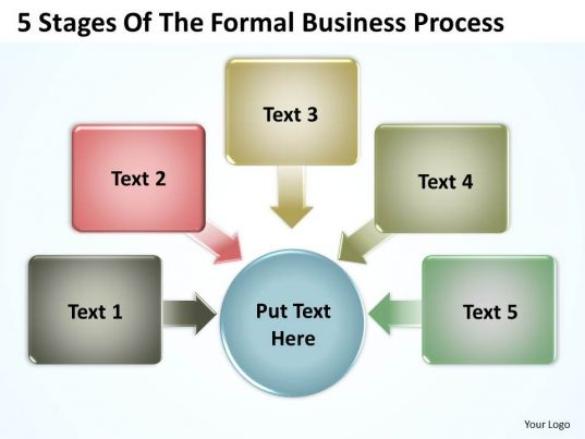 5 stages of the formal business process powerpoint for Business process catalogue template