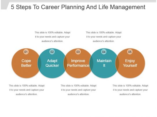 planning steps in management ppt - DriverLayer Search Engine