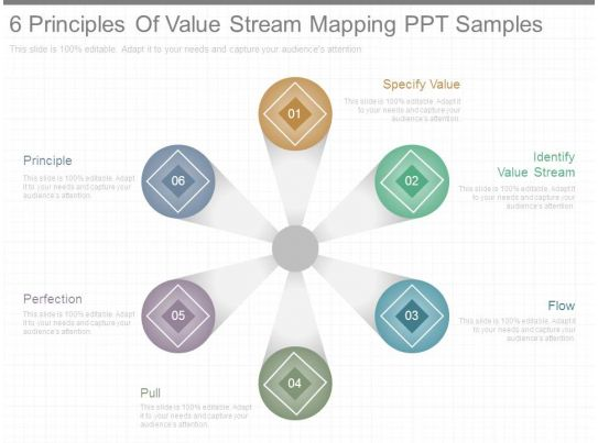 6 principles of value stream mapping ppt samples. Black Bedroom Furniture Sets. Home Design Ideas