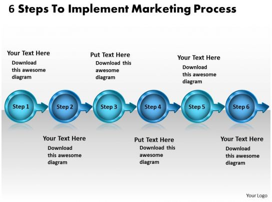 6 Steps To Implement Marketing Process Working Flow Chart