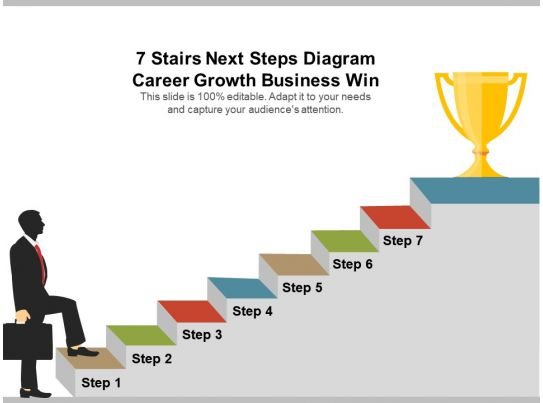 7 stairs next steps diagram career growth business win ppt design templates