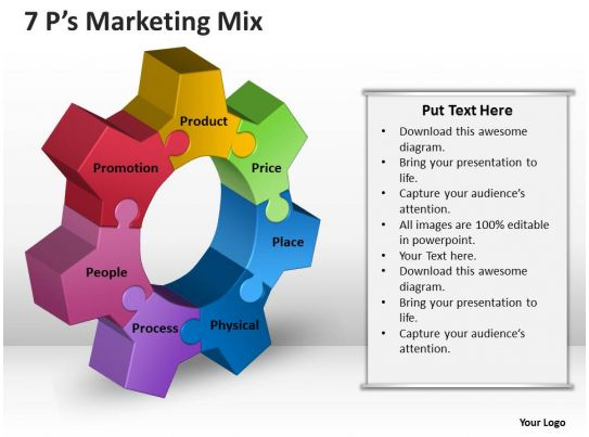 gap marketing mix Welcome to principles of marketing marketing refers to channeling the gap between service and product providers to service and product seekers • product price, distribution, and.