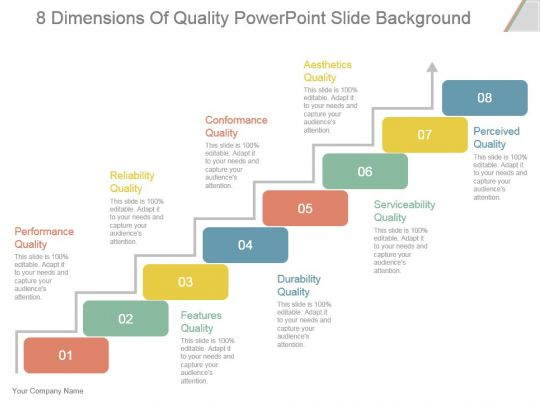 8 dimensions of quality powerpoint slide background