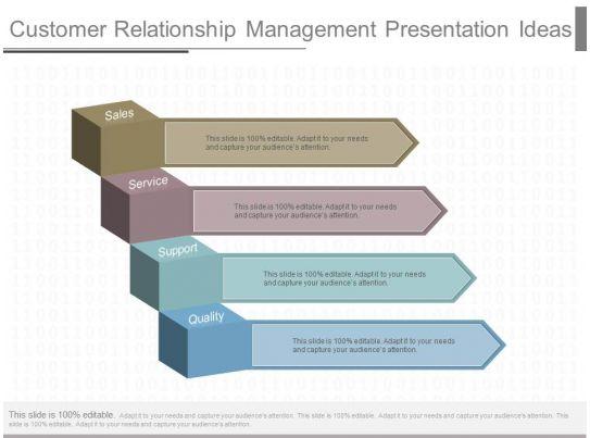 best ideas about management paper presentation topics michael brandwein presentation topics for business