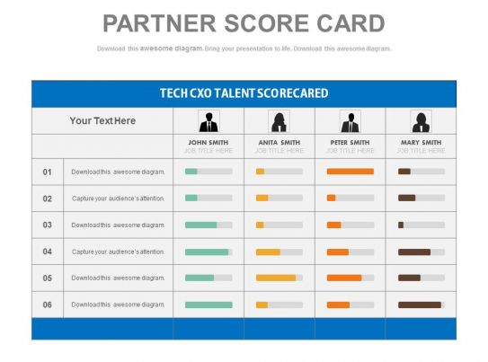 a Partner Or Sales Force Score Card To Identify Strength ...
