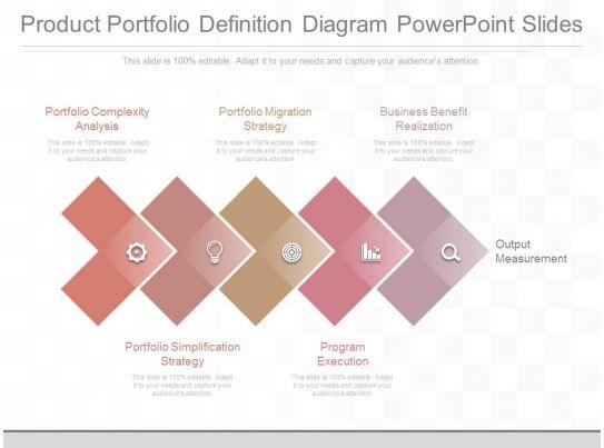 a product portfolio definition diagram powerpoint slides