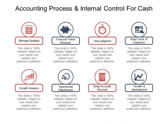 acct internal report Definition of external report: a company produced report containing information suitable for public consumption external reports can also be used as a way for a company to disseminate information that will help it achieve a .